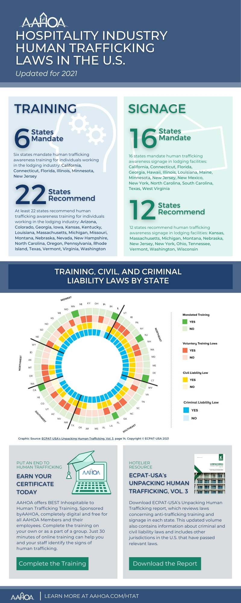 HTAT LAWS INFOGRAPHIC- Final Image